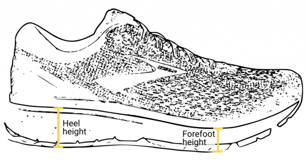 shoes for running podiatry